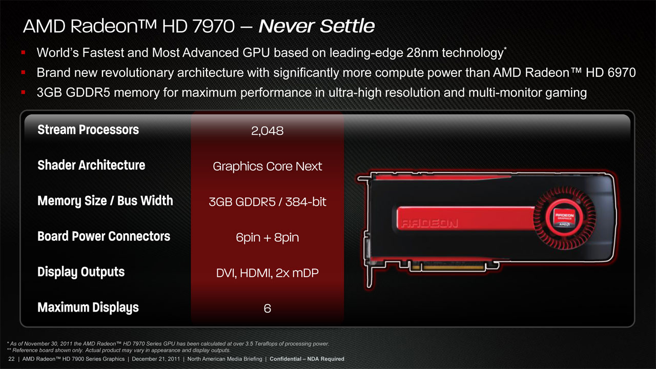 AMD Radeon 7970 Review