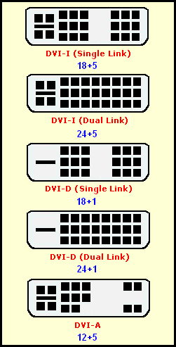 List of video connectors also Dvi D Single Link 6 as well Pc Ports Explained Get To Know The Back Of Your  puter 2 besides Western Digital WDBLWE0040JCH RAID Storage besides Postimg 1932856. on digital audio cables explained