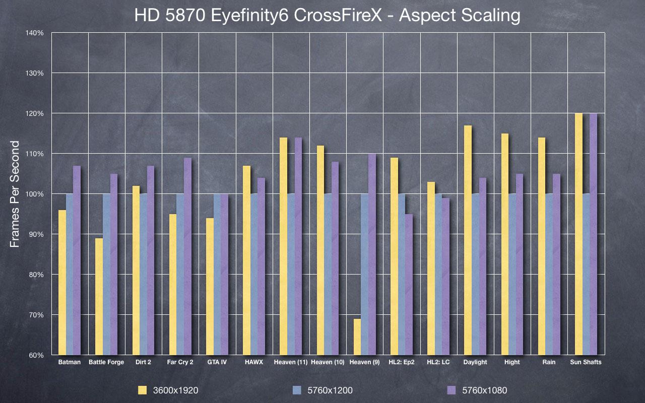 AspectScaling2