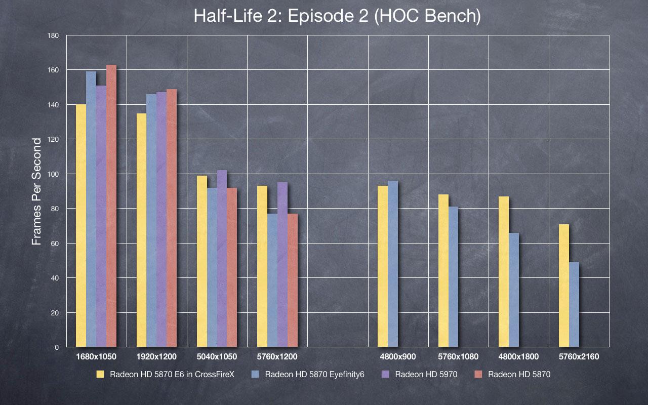 HL2 Ep2