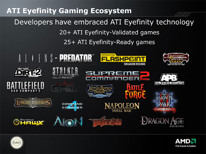 Eyefinity Adoption
