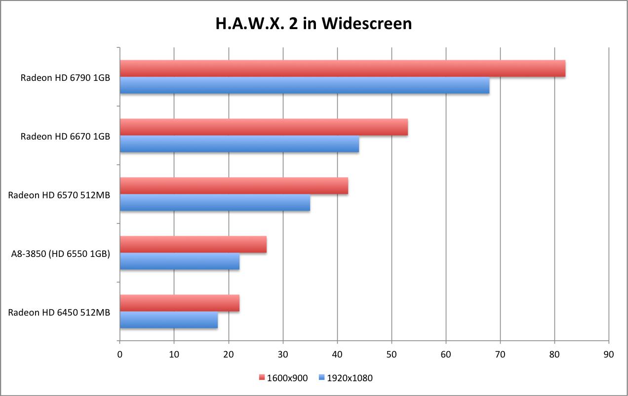 HAWX-6670.png