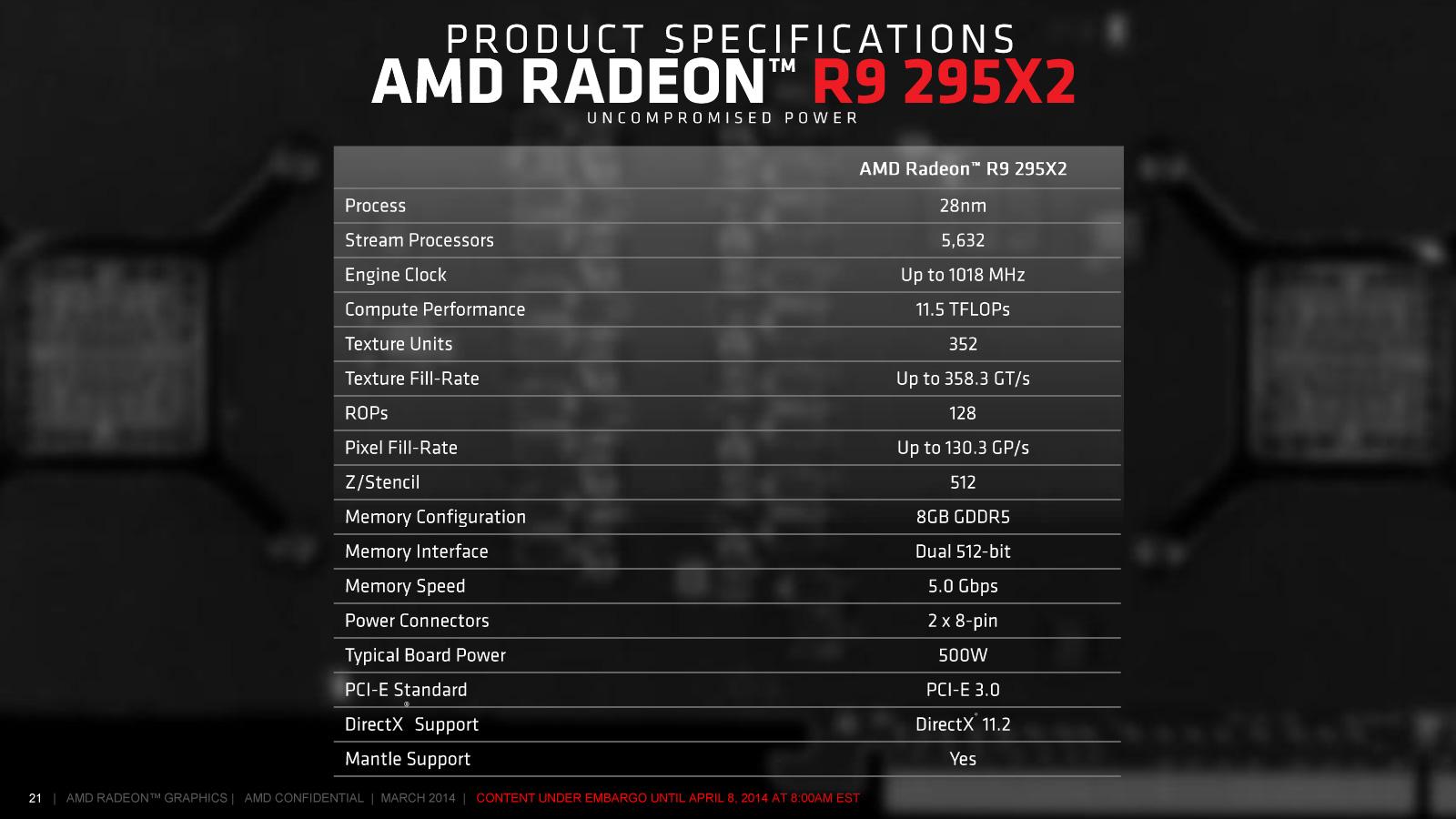 View Topic AMD Radeon R295X2 Launch WSGF