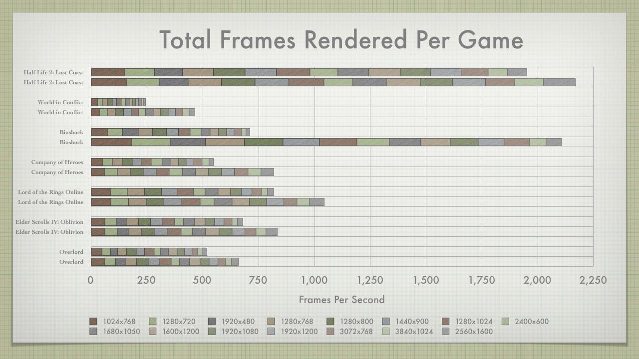 Total Pixels