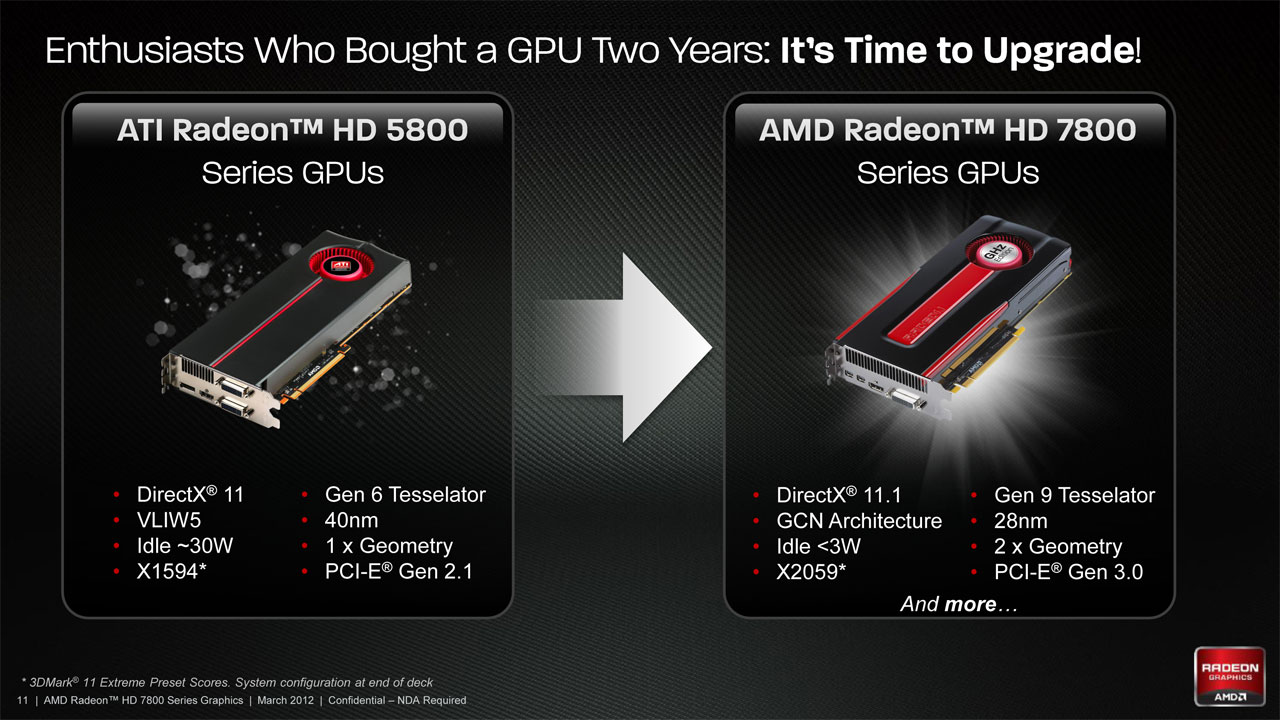 Amd Radeon Hd 7870 Ghz Edition Hd 7850 Review Conclusions